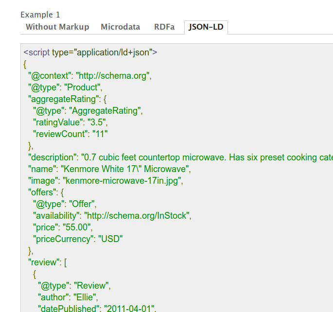 Rich Snippet Markup